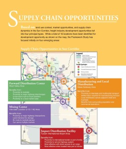 Infrastructure alliance in the Arizona Sun Corridor